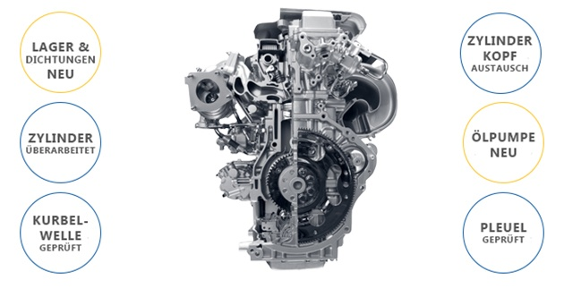 KIA-austauschmotor